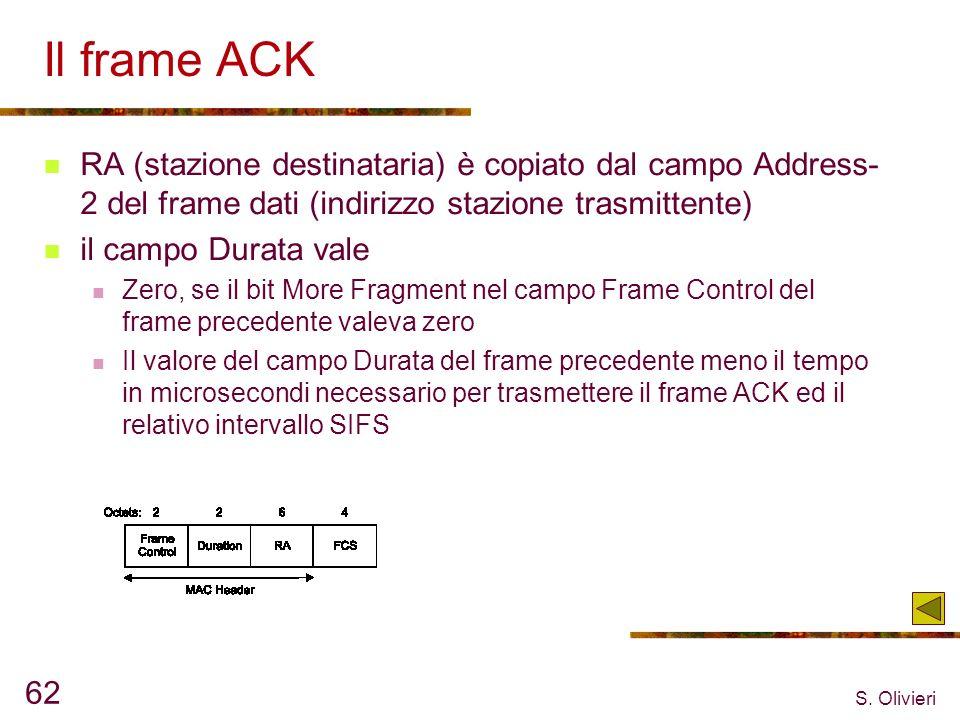 S. Olivieri 62 Il frame ACK RA (stazione destinataria) è copiato dal campo Address- 2 del frame dati (indirizzo stazione trasmittente) il campo Durata