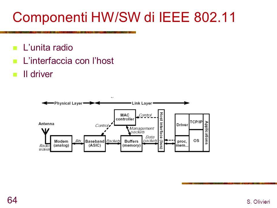 S. Olivieri 64 Componenti HW/SW di IEEE 802.11 Lunita radio Linterfaccia con lhost Il driver