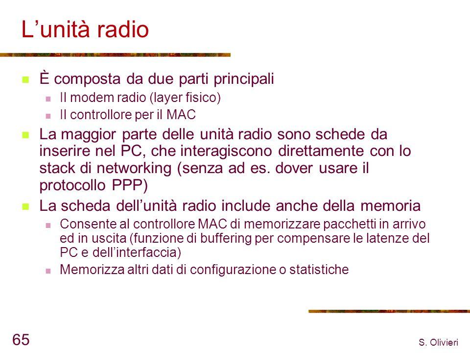 S. Olivieri 65 Lunità radio È composta da due parti principali Il modem radio (layer fisico) Il controllore per il MAC La maggior parte delle unità ra