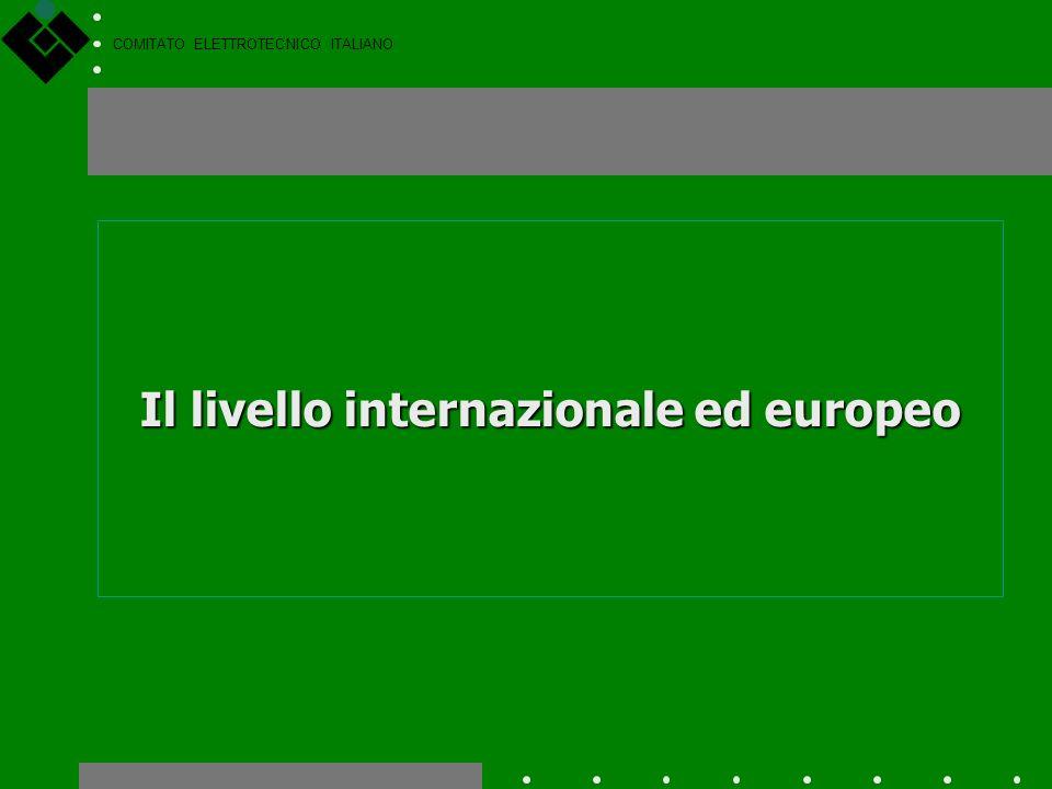 COMITATO ELETTROTECNICO ITALIANO Inchiesta Pubblica - Conclusione I commenti inviati al CEI entro la data prestabilita vengono analizzati dal CT compe