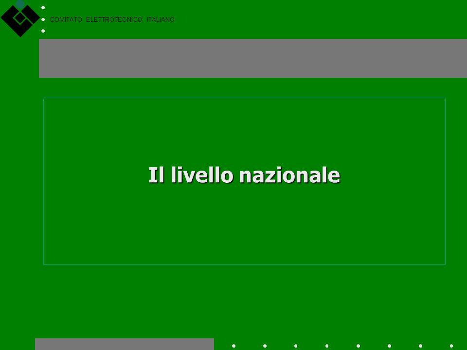 COMITATO ELETTROTECNICO ITALIANO Norme europee, European Standard - EN Le norme europee EN sono i più importanti documenti pubblicati dal CENELEC. Le