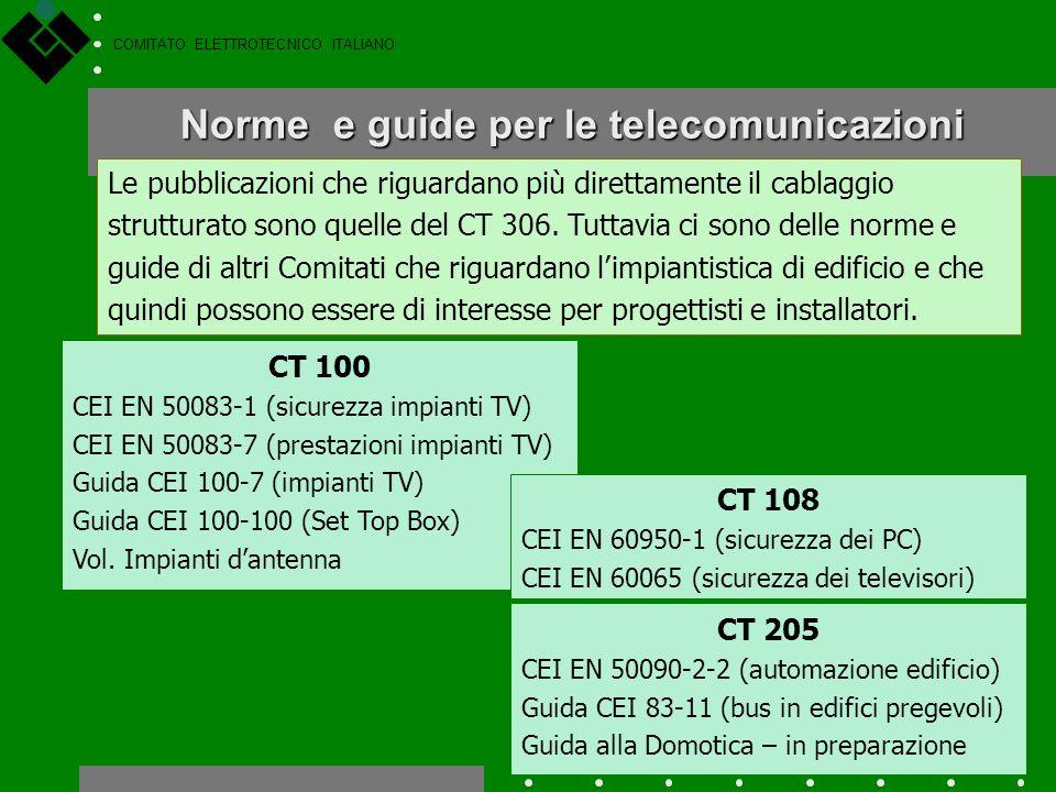 COMITATO ELETTROTECNICO ITALIANO Inoltre: CT 306Interconnessione di apparecchiature di telecomunicazioni CONCITComitato Nazionale di Coordinamento per