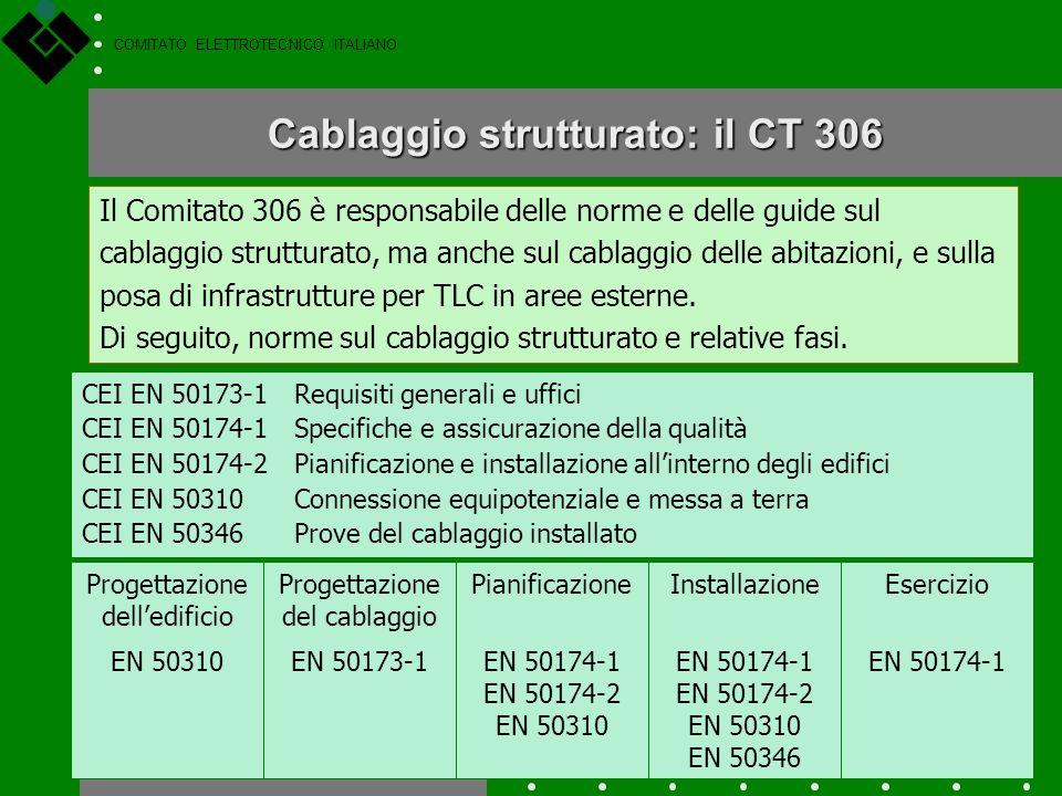 COMITATO ELETTROTECNICO ITALIANO 100-750083 100-7, 50083 coassiale 306-2 appartamento 50174 rame e fibra 50090 automazione Schema per edificio residen