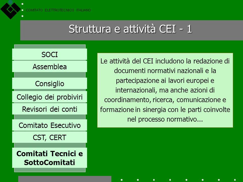 COMITATO ELETTROTECNICO ITALIANO Comitato Elettrotecnico Italiano Fondato nel 1909, tra i primi Enti normatori al mondo, il CEI – Comitato Elettrotecn