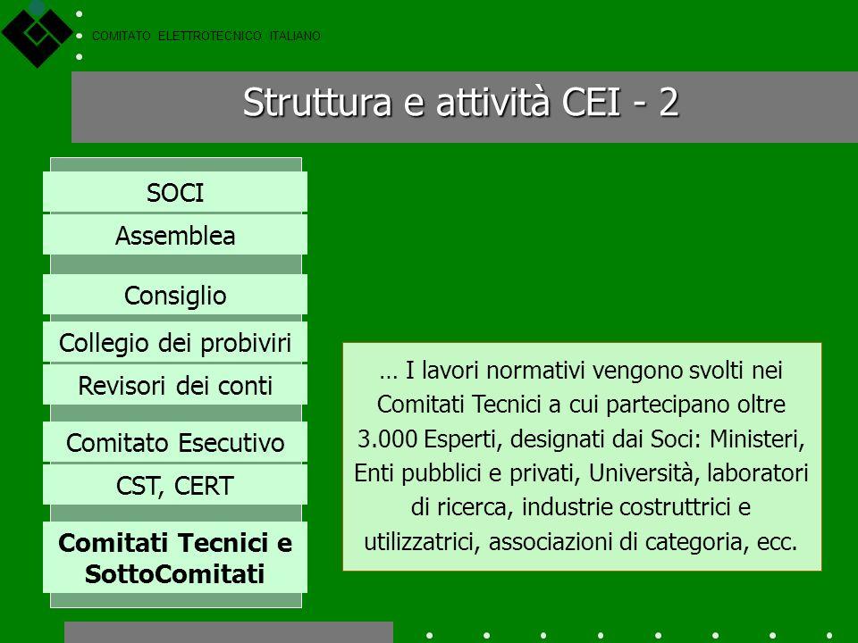 COMITATO ELETTROTECNICO ITALIANO Le attività del CEI includono la redazione di documenti normativi nazionali e la partecipazione ai lavori europei e i