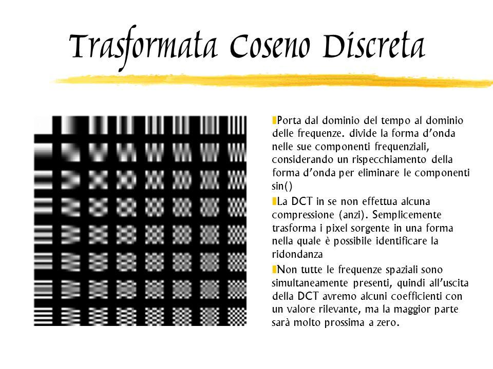 Trasformata Coseno Discreta Porta dal dominio del tempo al dominio delle frequenze. divide la forma donda nelle sue componenti frequenziali, considera