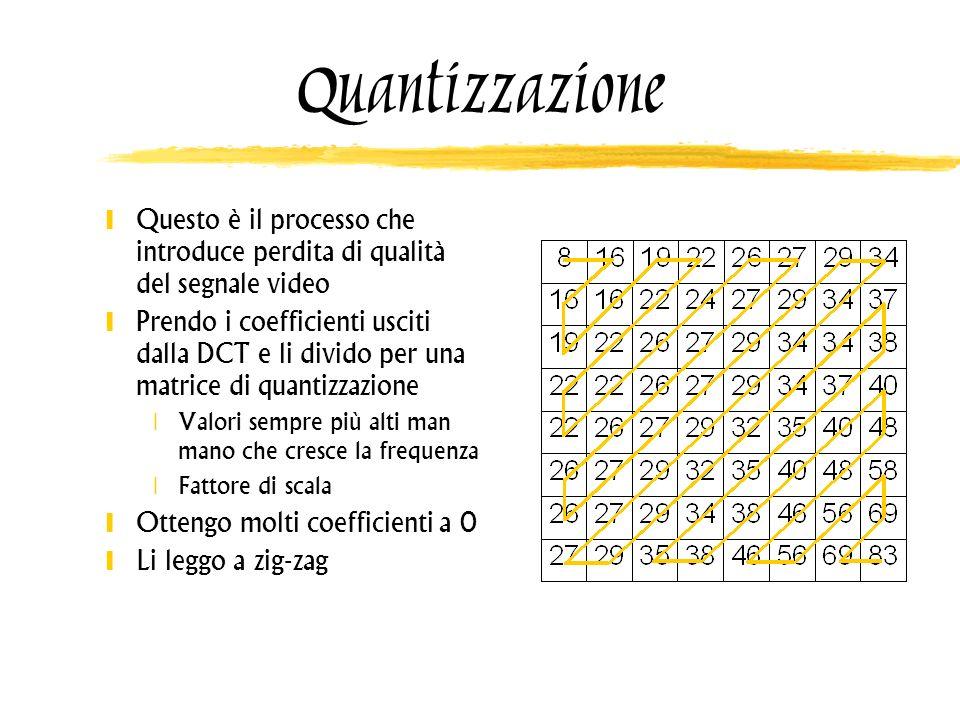 Quantizzazione Questo è il processo che introduce perdita di qualità del segnale video Prendo i coefficienti usciti dalla DCT e li divido per una matr
