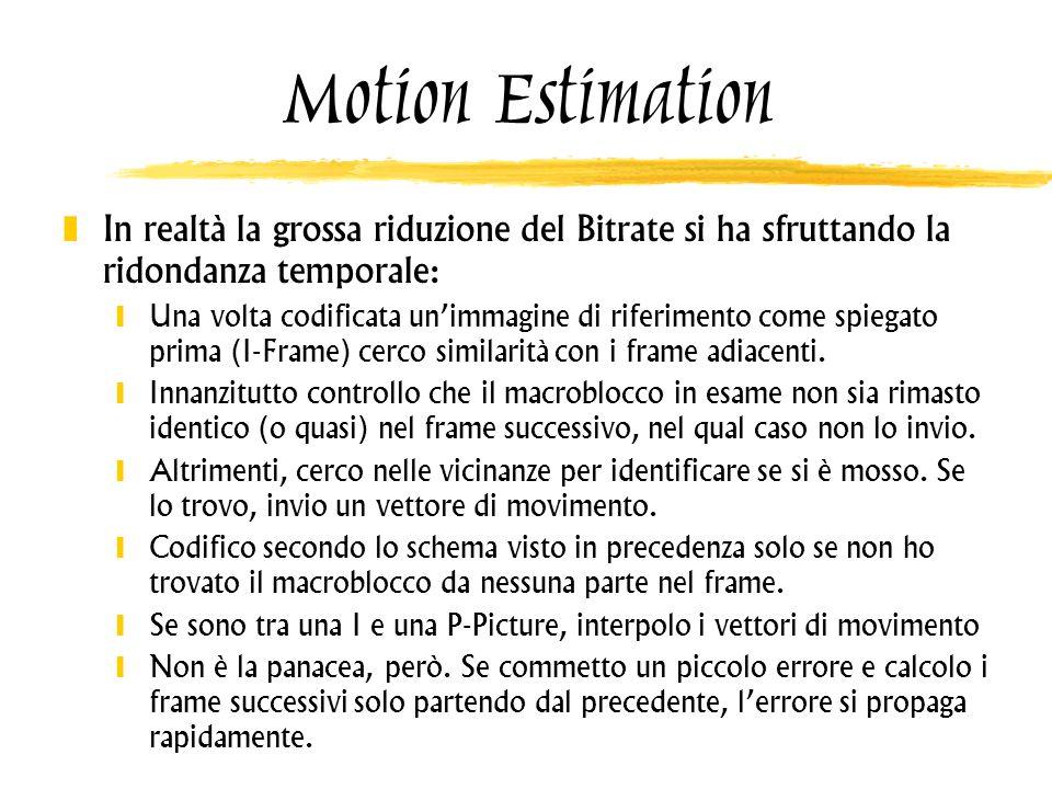 Motion Estimation In realtà la grossa riduzione del Bitrate si ha sfruttando la ridondanza temporale: Una volta codificata unimmagine di riferimento c