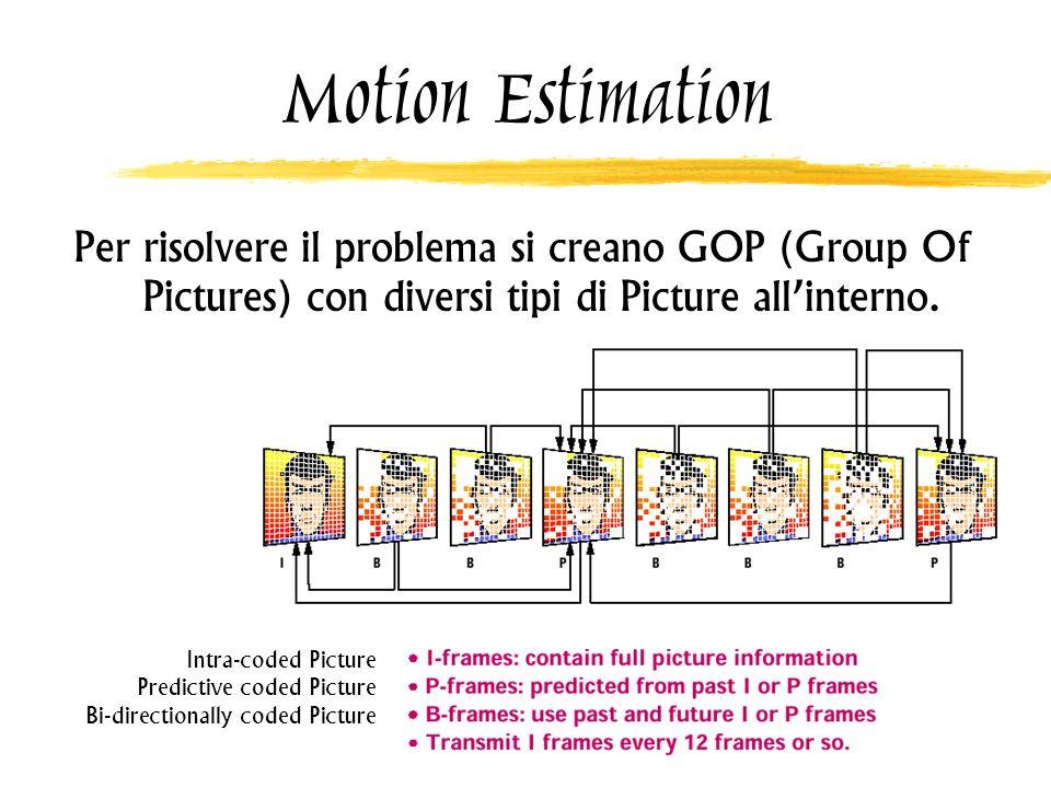 Motion Estimation Per risolvere il problema si creano GOP (Group Of Pictures) con diversi tipi di Picture allinterno. Intra-coded Picture Predictive c