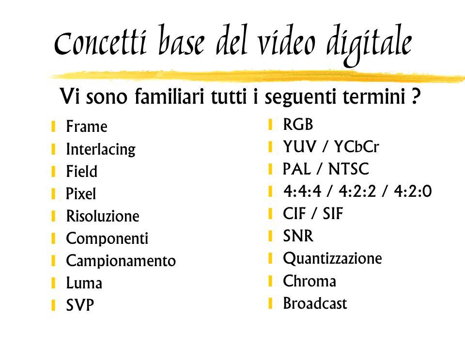Concetti base del video digitale Frame Interlacing Field Pixel Risoluzione Componenti Campionamento Luma SVP RGB YUV / YCbCr PAL / NTSC 4:4:4 / 4:2:2
