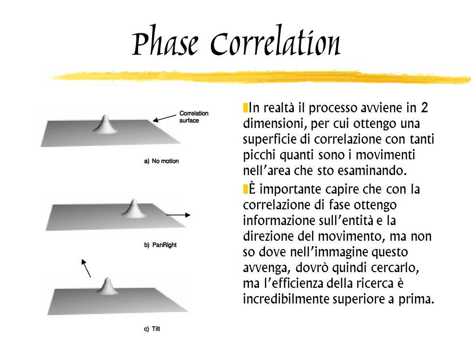 Phase Correlation In realtà il processo avviene in 2 dimensioni, per cui ottengo una superficie di correlazione con tanti picchi quanti sono i movimen