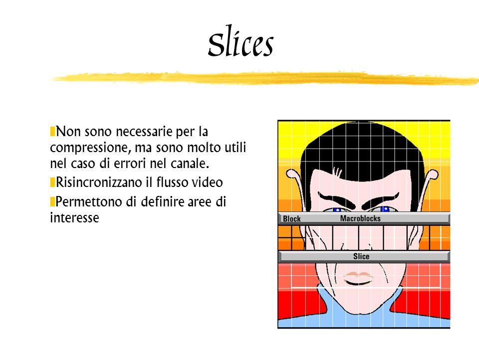 Slices Non sono necessarie per la compressione, ma sono molto utili nel caso di errori nel canale. Risincronizzano il flusso video Permettono di defin