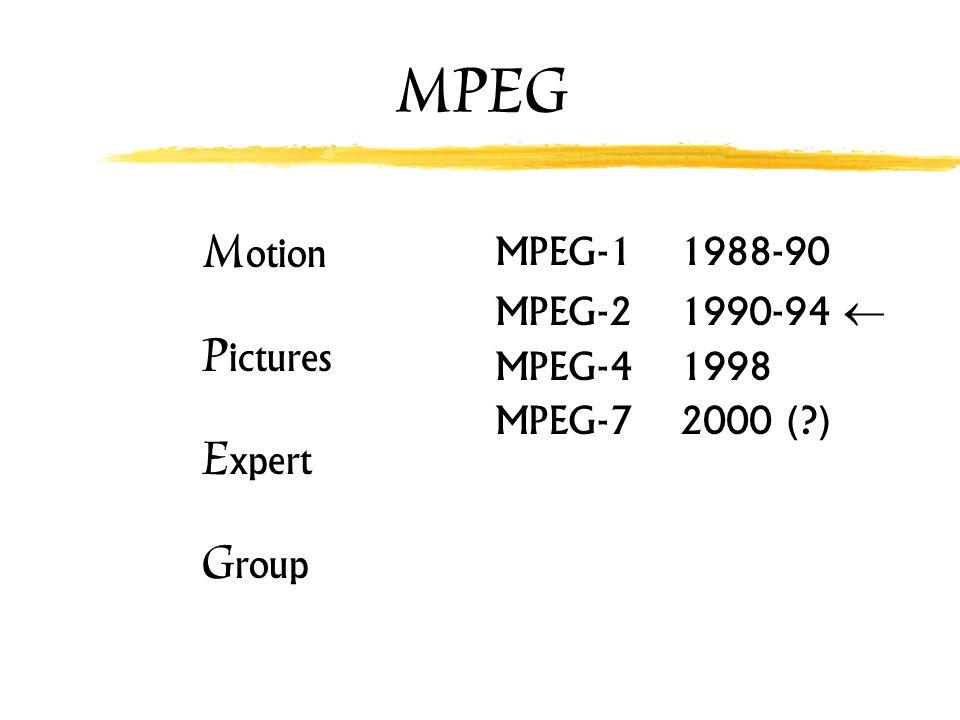 MPEG M otion P ictures E xpert G roup MPEG-1 1988-90 MPEG-2 1990-94 MPEG-4 1998 MPEG-7 2000 (?)