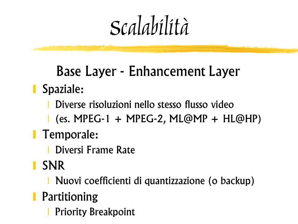 Scalabilità Base Layer - Enhancement Layer Spaziale: Diverse risoluzioni nello stesso flusso video (es. MPEG-1 + MPEG-2, ML@MP + HL@HP) Temporale: Div