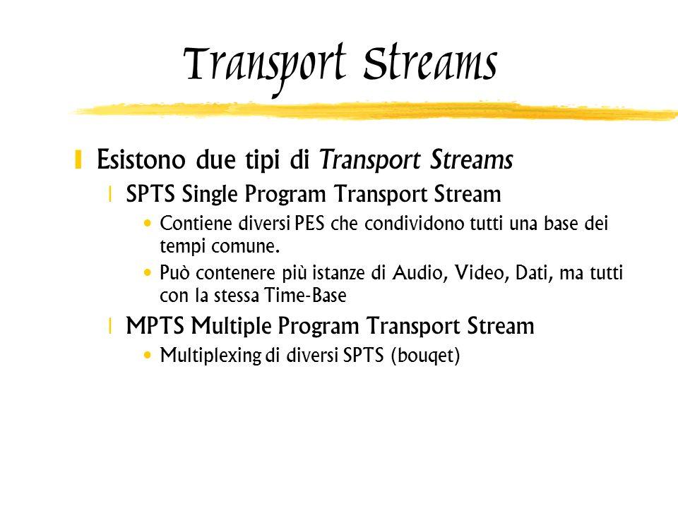 Transport Streams Esistono due tipi di Transport Streams SPTS Single Program Transport Stream Contiene diversi PES che condividono tutti una base dei