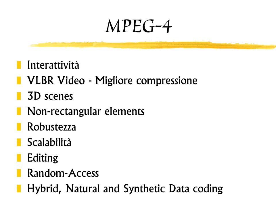 MPEG-4 Interattività VLBR Video - Migliore compressione 3D scenes Non-rectangular elements Robustezza Scalabilità Editing Random-Access Hybrid, Natura