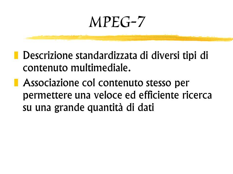 MPEG-7 Descrizione standardizzata di diversi tipi di contenuto multimediale. Associazione col contenuto stesso per permettere una veloce ed efficiente