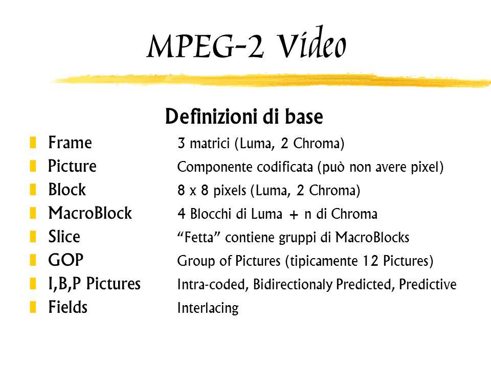 MPEG-2 Video Definizioni di base Frame 3 matrici (Luma, 2 Chroma) Picture Componente codificata (può non avere pixel) Block 8 x 8 pixels (Luma, 2 Chro