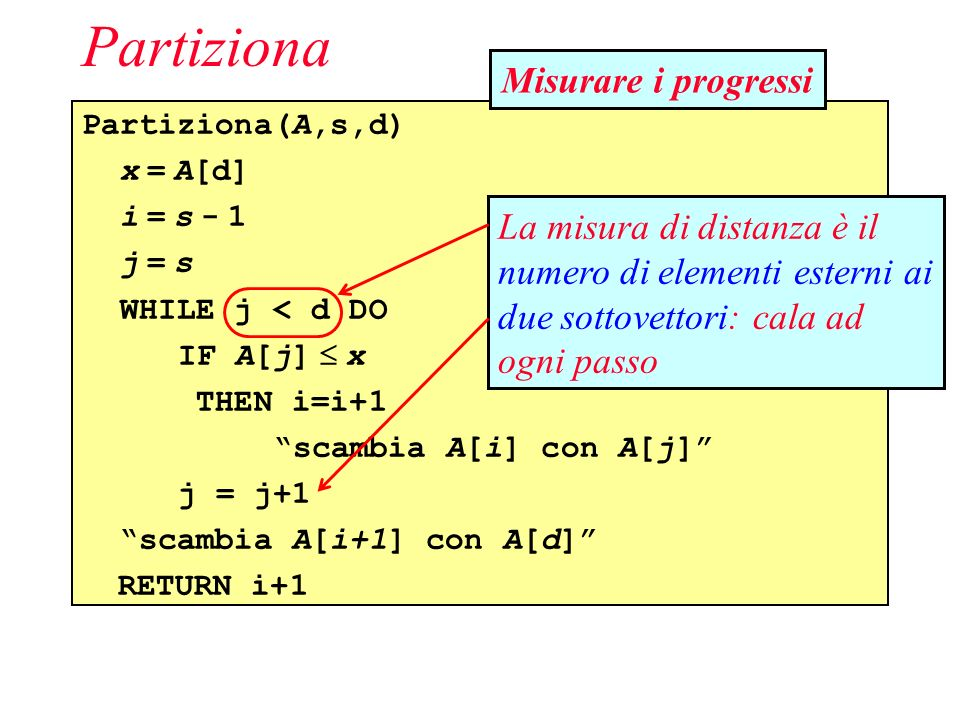 Partiziona(A,s,d) x = A[d] i = s - 1 j = s WHILE j < d DO IF A[j] x THEN i=i+1 scambia A[i] con A[j] j = j+1 scambia A[i+1] con A[d] RETURN i+1 Partiziona La misura di distanza è il numero di elementi esterni ai due sottovettori: cala ad ogni passo Misurare i progressi