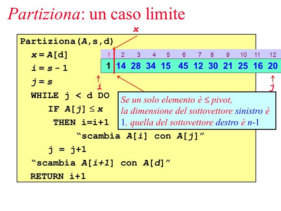 Partiziona: un caso limite Partiziona(A,s,d) x = A[d] i = s - 1 j = s WHILE j < d DO IF A[j] x THEN i=i+1 scambia A[i] con A[j] j = j+1 scambia A[i+1] con A[d] RETURN i+1 1 2 3 4 5 6 7 8 9 10 11 12 1 14 28 34 15 45 12 30 21 25 16 20 ij Se un solo elemento è pivot, la dimensione del sottovettore sinistro è 1, quella del sottovettore destro è n-1 x