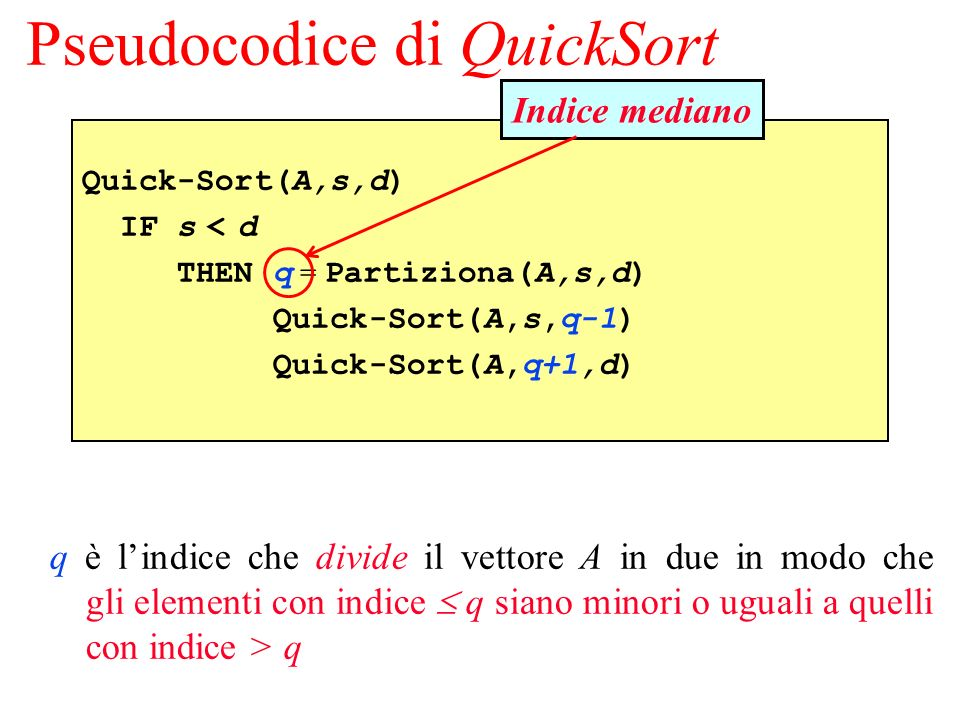 Pseudocodice di QuickSort Quick-Sort(A,s,d) IF s < d THEN q = Partiziona(A,s,d) Quick-Sort(A,s,q-1) Quick-Sort(A,q+1,d) Indice mediano q è lindice che divide il vettore A in due in modo che gli elementi con indice q siano minori o uguali a quelli con indice > q