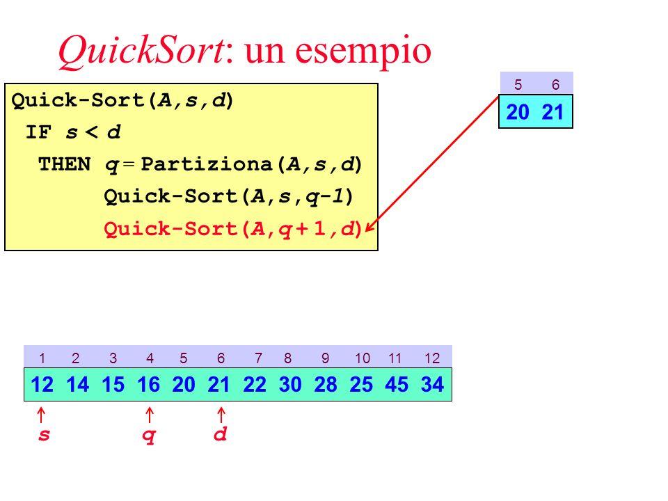 QuickSort: un esempio Quick-Sort(A,s,d) IF s < d THEN q = Partiziona(A,s,d) Quick-Sort(A,s,q-1) Quick-Sort(A,q + 1,d) 5 6 20 21 1 2 3 4 5 6 7 8 9 10 11 12 sd 12 14 15 16 20 21 22 30 28 25 45 34 q