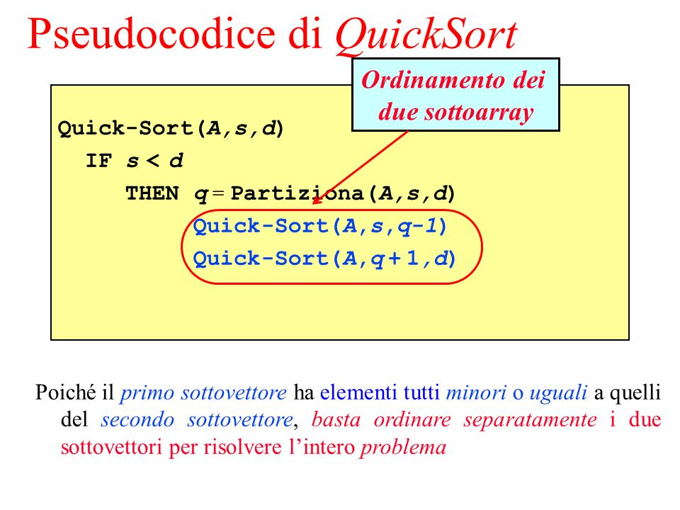 Pseudocodice di QuickSort Quick-Sort(A,s,d) IF s < d THEN q = Partiziona(A,s,d) Quick-Sort(A,s,q-1) Quick-Sort(A,q + 1,d) Ordinamento dei due sottoarray Poiché il primo sottovettore ha elementi tutti minori o uguali a quelli del secondo sottovettore, basta ordinare separatamente i due sottovettori per risolvere lintero problema
