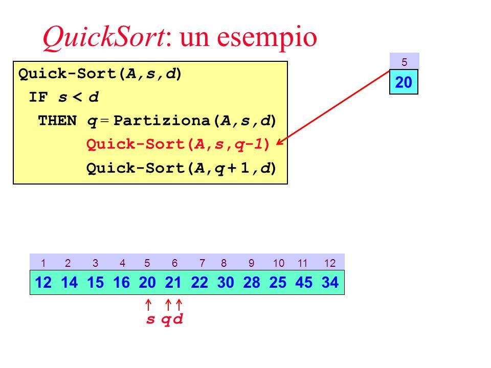 QuickSort: un esempio Quick-Sort(A,s,d) IF s < d THEN q = Partiziona(A,s,d) Quick-Sort(A,s,q-1) Quick-Sort(A,q + 1,d) 5 20 1 2 3 4 5 6 7 8 9 10 11 12 sd 12 14 15 16 20 21 22 30 28 25 45 34 q
