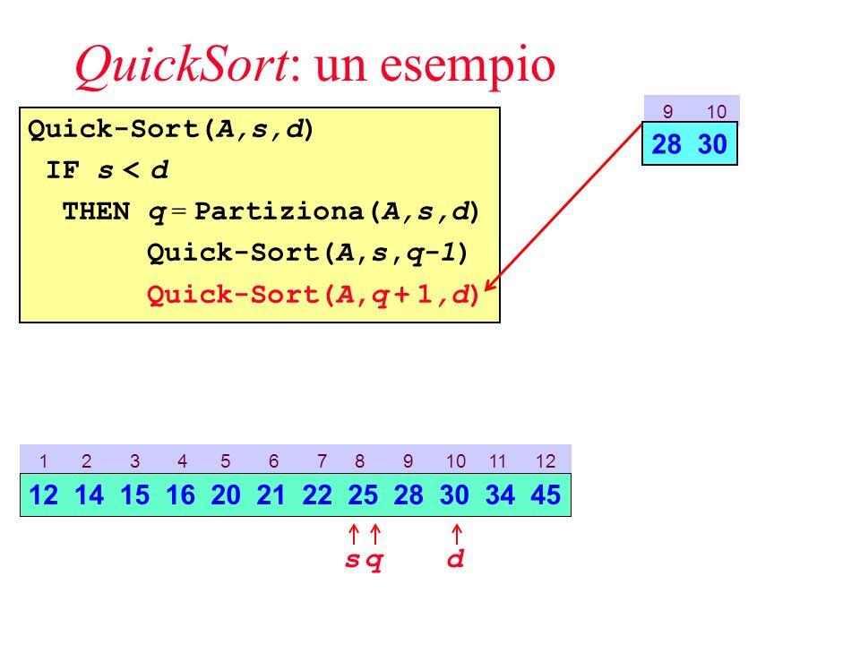 QuickSort: un esempio Quick-Sort(A,s,d) IF s < d THEN q = Partiziona(A,s,d) Quick-Sort(A,s,q-1) Quick-Sort(A,q + 1,d) 9 10 28 30 1 2 3 4 5 6 7 8 9 10 11 12 sd 12 14 15 16 20 21 22 25 28 30 34 45 q