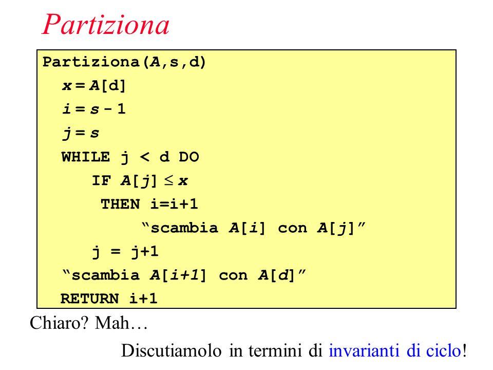 Partiziona Partiziona(A,s,d) x = A[d] i = s - 1 j = s WHILE j < d DO IF A[j] x THEN i=i+1 scambia A[i] con A[j] j = j+1 scambia A[i+1] con A[d] RETURN i+1 Chiaro.