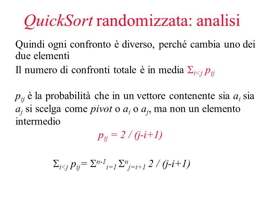 QuickSort randomizzata: analisi Quindi ogni confronto è diverso, perché cambia uno dei due elementi Il numero di confronti totale è in media i<j p ij p ij è la probabilità che in un vettore contenente sia a i sia a j si scelga come pivot o a i o a j, ma non un elemento intermedio p ij = 2 / (j-i+1) i<j p ij = n-1 i=1 n j=i+1 2 / (j-i+1)
