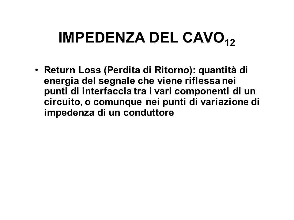 IMPEDENZA DEL CAVO 12 Return Loss (Perdita di Ritorno): quantità di energia del segnale che viene riflessa nei punti di interfaccia tra i vari compone