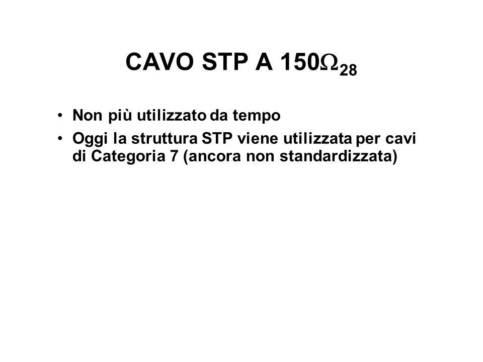 CAVO STP A 150 28 Non più utilizzato da tempo Oggi la struttura STP viene utilizzata per cavi di Categoria 7 (ancora non standardizzata)