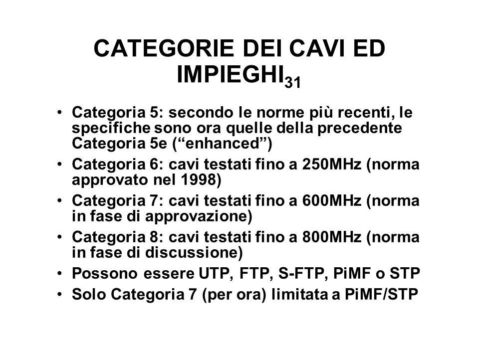 CATEGORIE DEI CAVI ED IMPIEGHI 31 Categoria 5: secondo le norme più recenti, le specifiche sono ora quelle della precedente Categoria 5e (enhanced) Ca