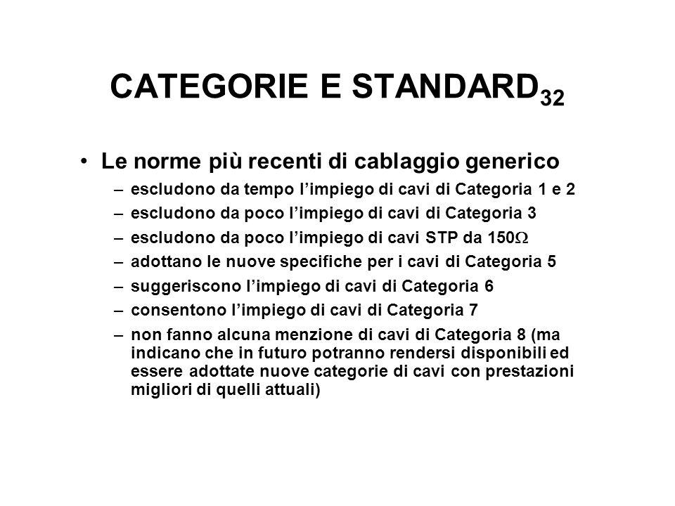CATEGORIE E STANDARD 32 Le norme più recenti di cablaggio generico –escludono da tempo limpiego di cavi di Categoria 1 e 2 –escludono da poco limpiego