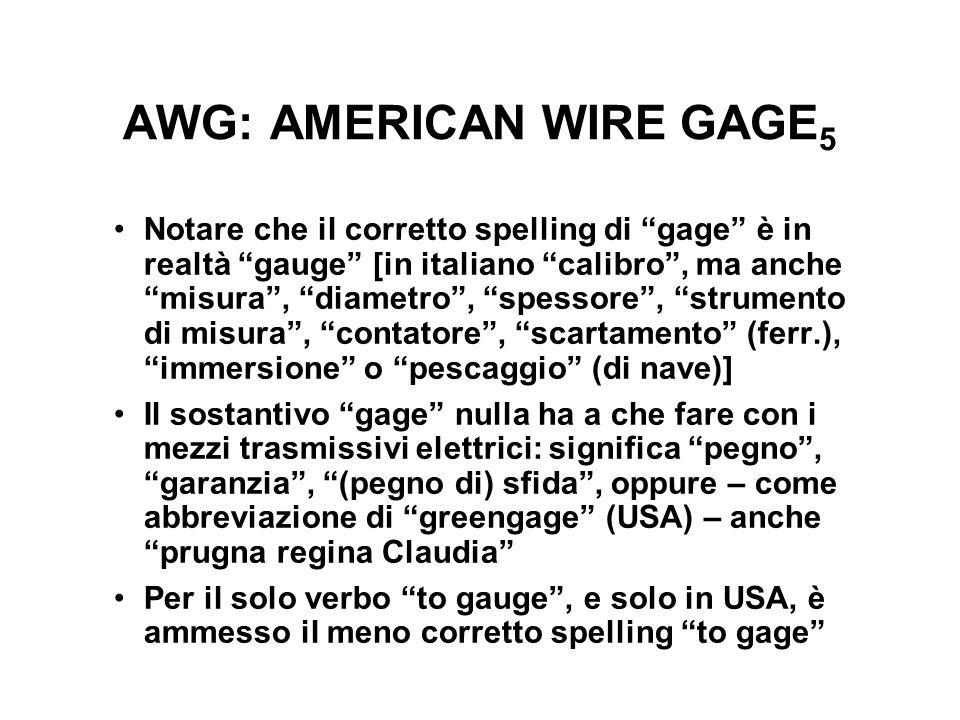 AWG: AMERICAN WIRE GAGE 5 Notare che il corretto spelling di gage è in realtà gauge [in italiano calibro, ma anche misura, diametro, spessore, strumen