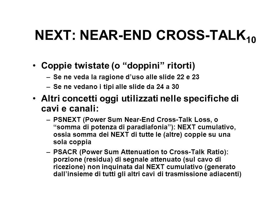 NEXT: NEAR-END CROSS-TALK 10 Coppie twistate (o doppini ritorti) –Se ne veda la ragione duso alle slide 22 e 23 –Se ne vedano i tipi alle slide da 24