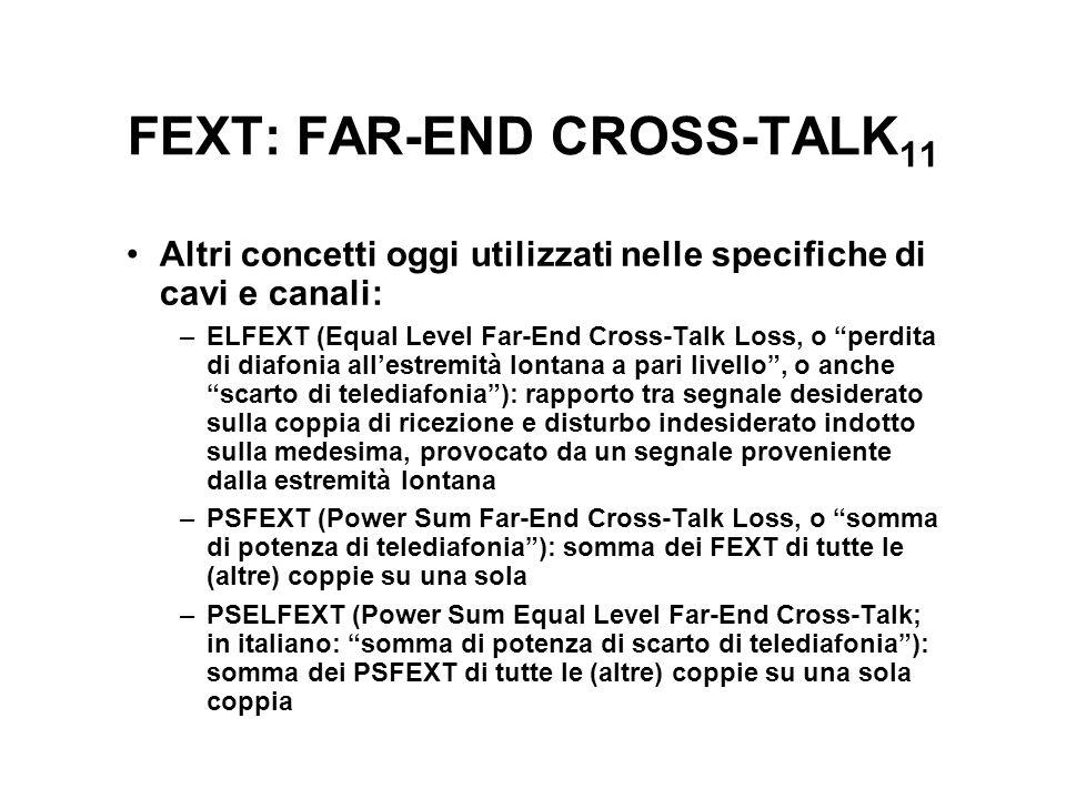 FEXT: FAR-END CROSS-TALK 11 Altri concetti oggi utilizzati nelle specifiche di cavi e canali: –ELFEXT (Equal Level Far-End Cross-Talk Loss, o perdita