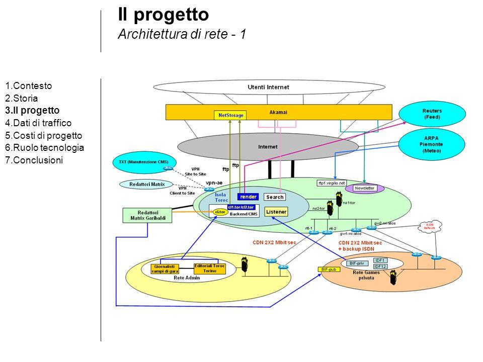 Il progetto Architettura di rete - 1 1.Contesto 2.Storia 3.Il progetto 4.Dati di traffico 5.Costi di progetto 6.Ruolo tecnologia 7.Conclusioni