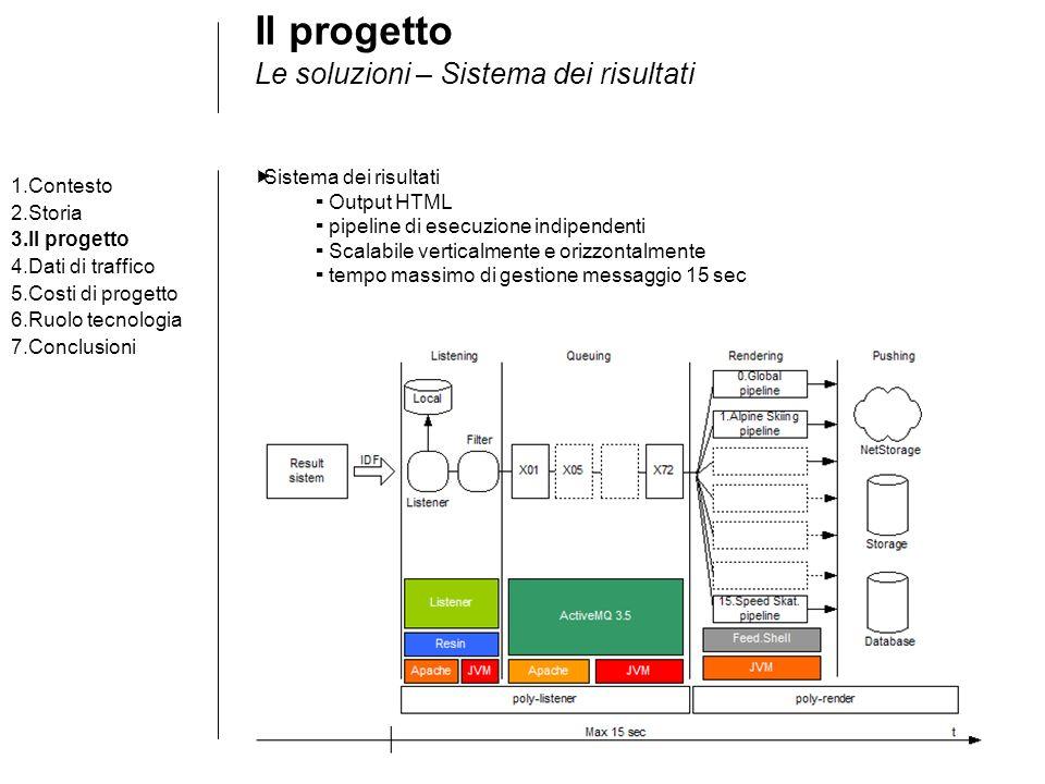 Il progetto Le soluzioni – Sistema dei risultati 1.Contesto 2.Storia 3.Il progetto 4.Dati di traffico 5.Costi di progetto 6.Ruolo tecnologia 7.Conclus