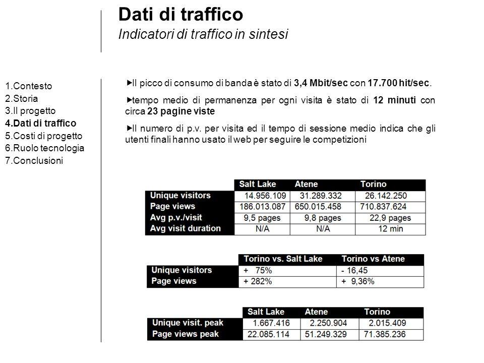 Dati di traffico Indicatori di traffico in sintesi 1.Contesto 2.Storia 3.Il progetto 4.Dati di traffico 5.Costi di progetto 6.Ruolo tecnologia 7.Concl