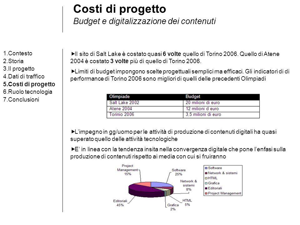 Costi di progetto Budget e digitalizzazione dei contenuti 1.Contesto 2.Storia 3.Il progetto 4.Dati di traffico 5.Costi di progetto 6.Ruolo tecnologia 7.Conclusioni Il sito di Salt Lake è costato quasi 6 volte quello di Torino 2006.