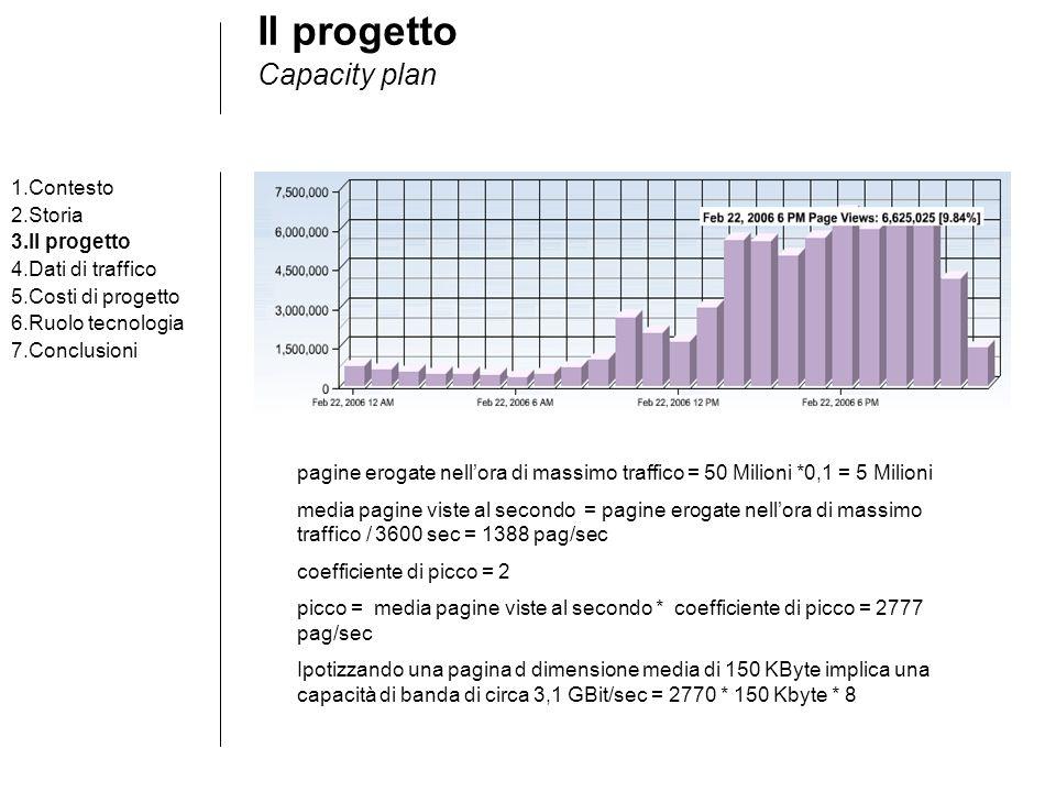 Il progetto Studio di fattibilità 1.Contesto 2.Storia 3.Il progetto 4.Dati di traffico 5.Costi di progetto 6.Ruolo tecnologia 7.Conclusioni CMS, pagine statiche vs.