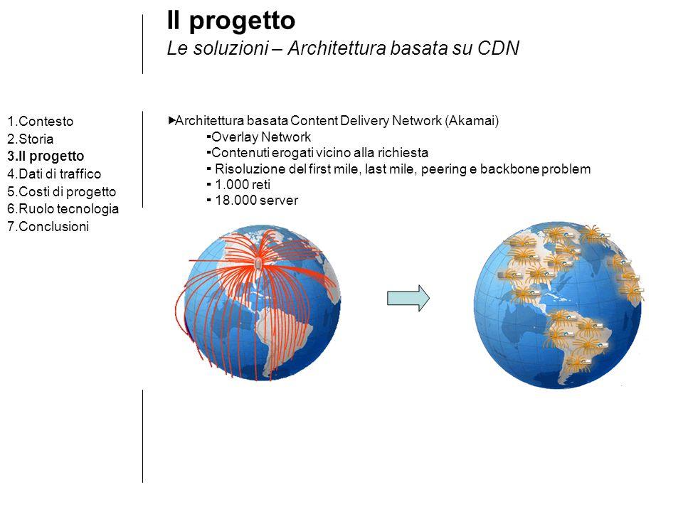 Il progetto Le soluzioni – Architettura basata su CDN 1.Contesto 2.Storia 3.Il progetto 4.Dati di traffico 5.Costi di progetto 6.Ruolo tecnologia 7.Co