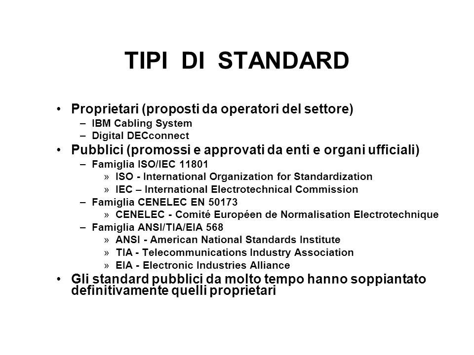 TIPI DI STANDARD Proprietari (proposti da operatori del settore) –IBM Cabling System –Digital DECconnect Pubblici (promossi e approvati da enti e orga
