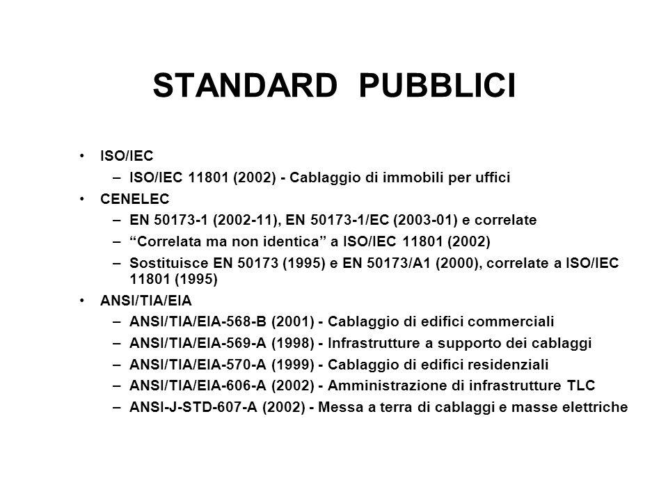 STANDARD PUBBLICI ISO/IEC –ISO/IEC 11801 (2002) - Cablaggio di immobili per uffici CENELEC –EN 50173-1 (2002-11), EN 50173-1/EC (2003-01) e correlate