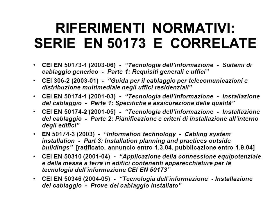 RIFERIMENTI NORMATIVI: SERIE EN 50173 E CORRELATE CEI EN 50173-1 (2003-06) - Tecnologia dellinformazione - Sistemi di cablaggio generico - Parte 1: Re