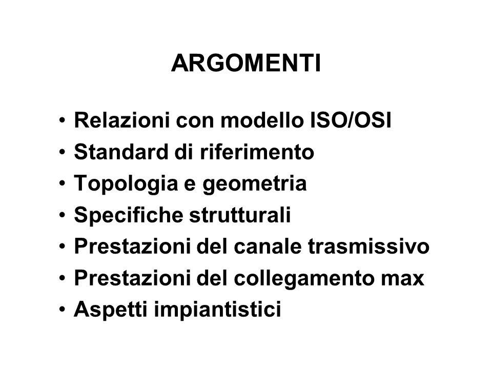 ARGOMENTI Relazioni con modello ISO/OSI Standard di riferimento Topologia e geometria Specifiche strutturali Prestazioni del canale trasmissivo Presta
