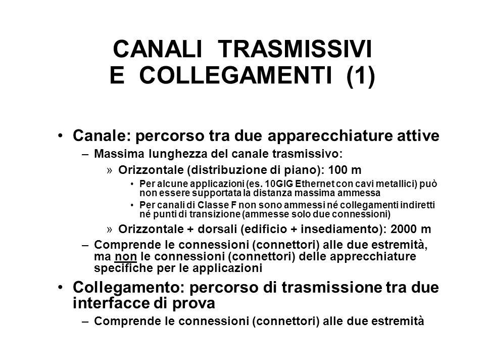 CANALI TRASMISSIVI E COLLEGAMENTI (1) Canale: percorso tra due apparecchiature attive –Massima lunghezza del canale trasmissivo: »Orizzontale (distrib