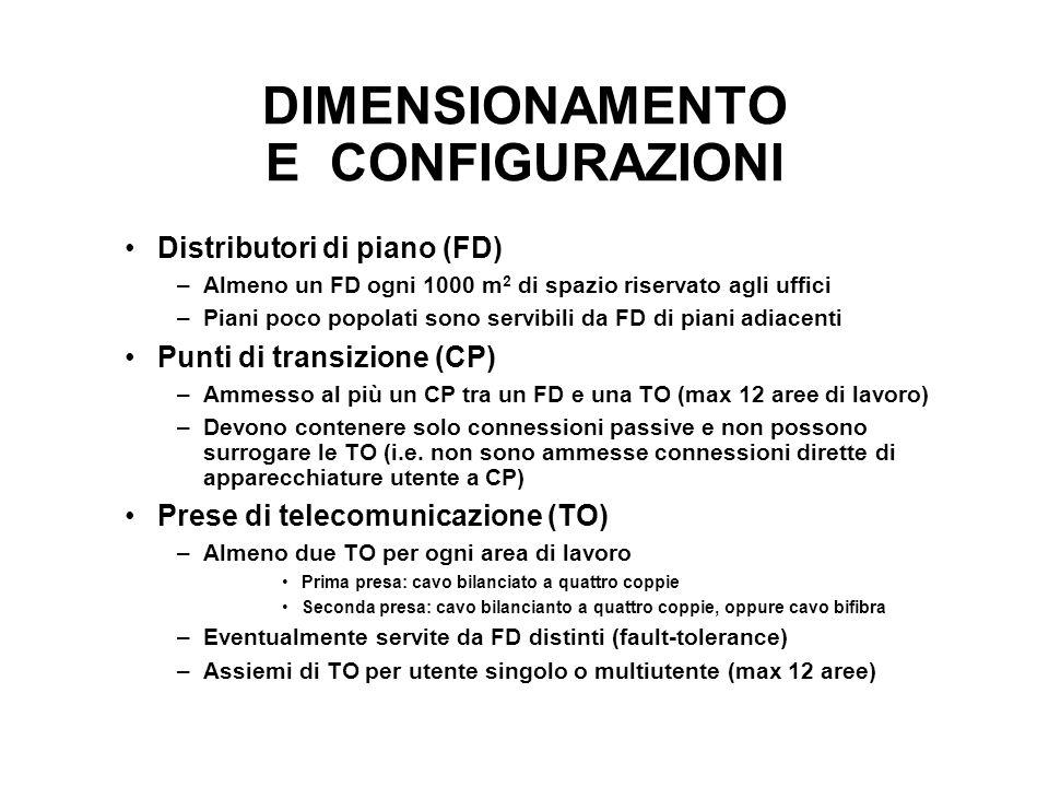 DIMENSIONAMENTO E CONFIGURAZIONI Distributori di piano (FD) –Almeno un FD ogni 1000 m 2 di spazio riservato agli uffici –Piani poco popolati sono serv